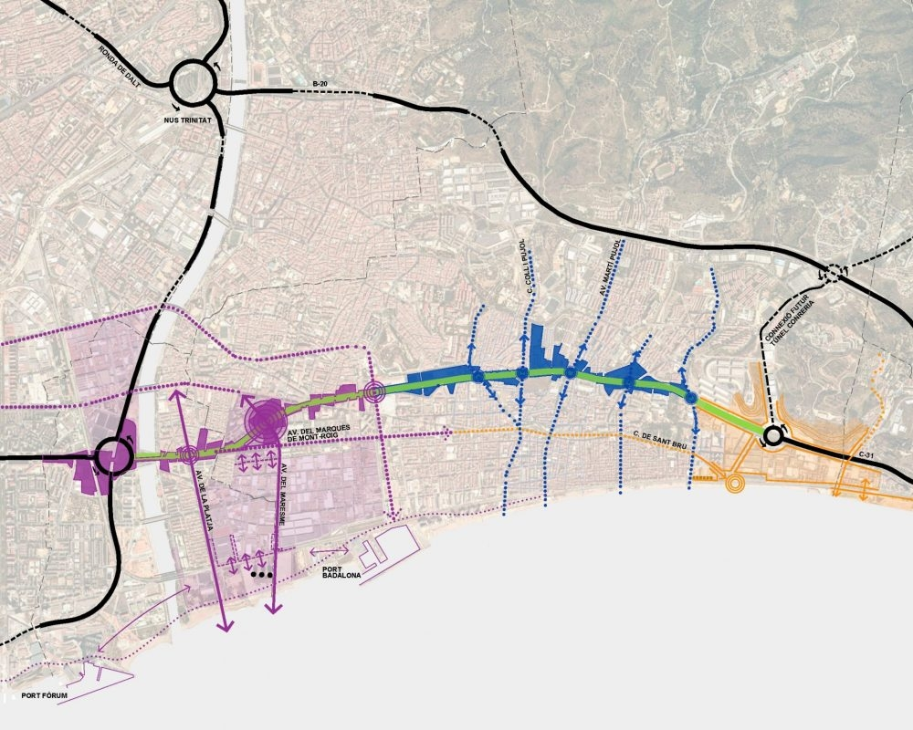Pla director urbanístic transformació de la C-31