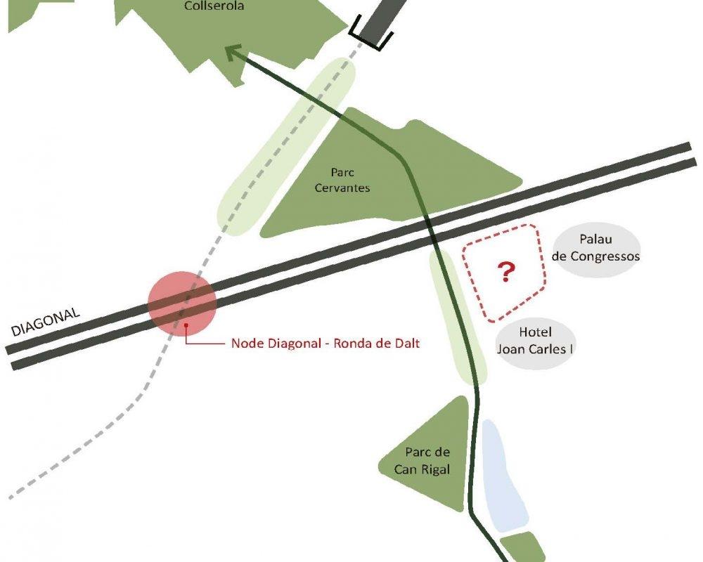 Pla estratègic Diagonal Sud