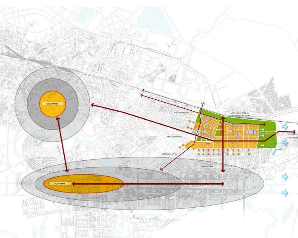 Masterplan Creixement Ciutat d'Astana